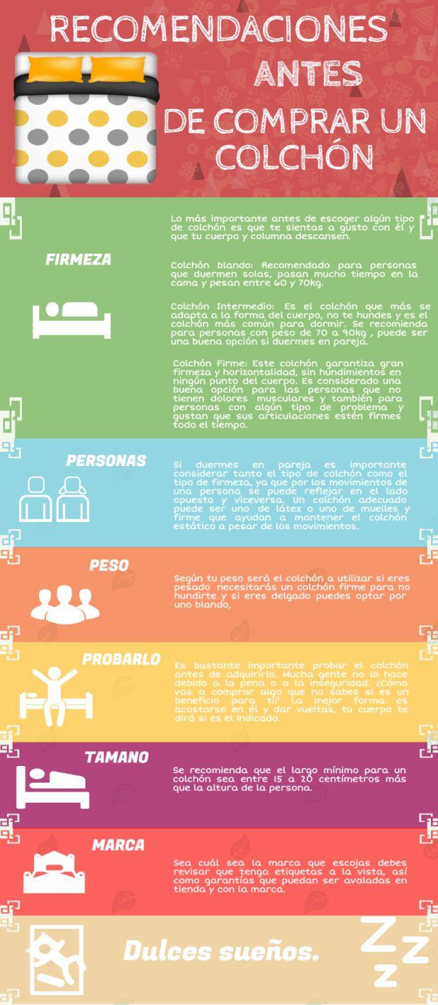infografia tips antes de comprar colchon