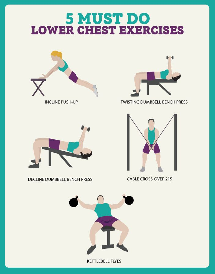5 Must-Do Chest Exercises For Firm Pecs   Lower chest ...