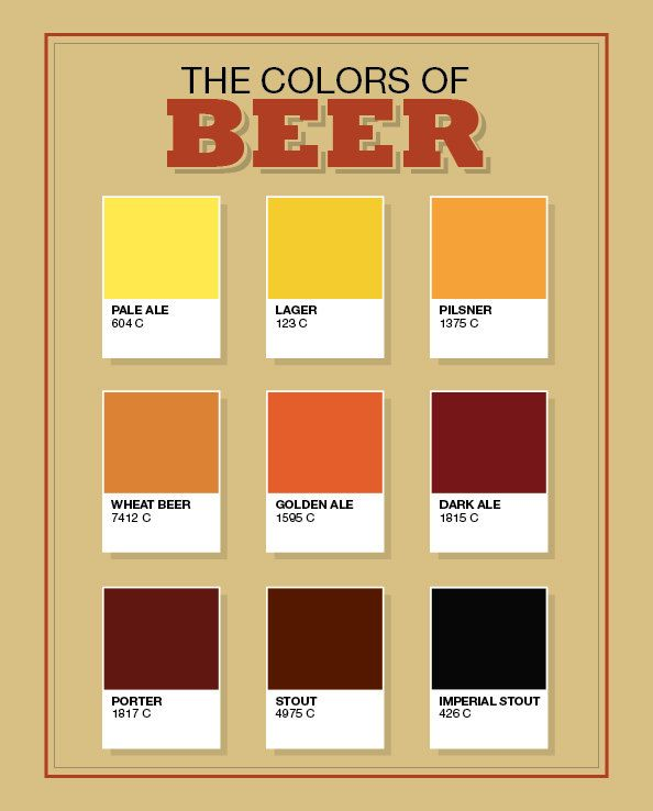 As cores da cerveja (mais comuns).
