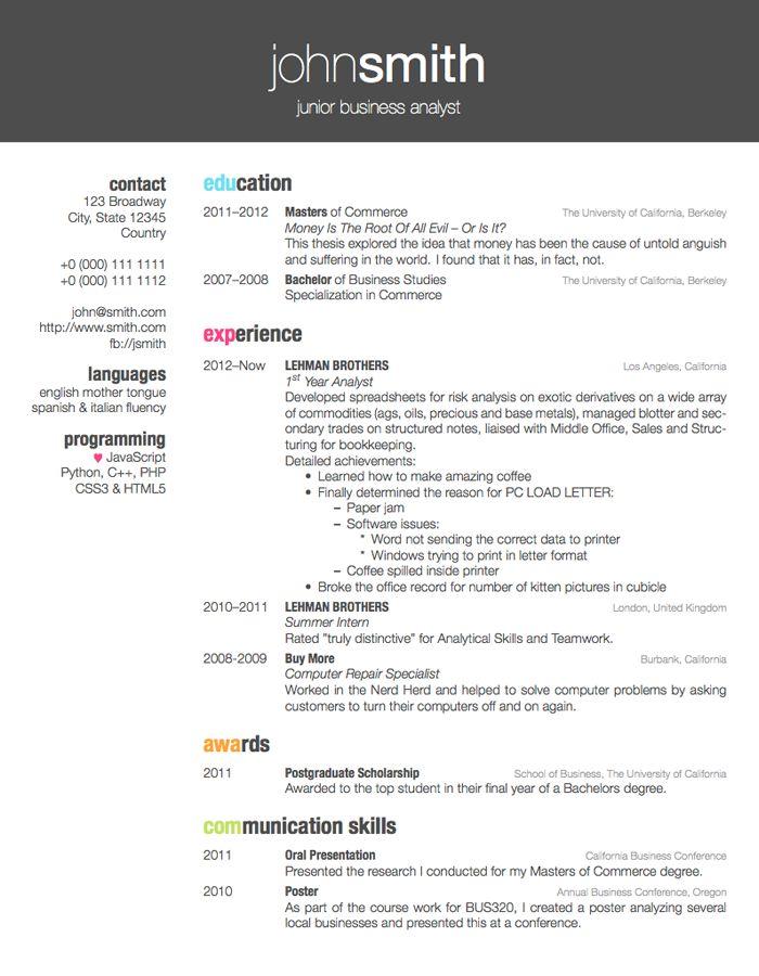LaTeX Templates » Curricula Vitae/Résumés