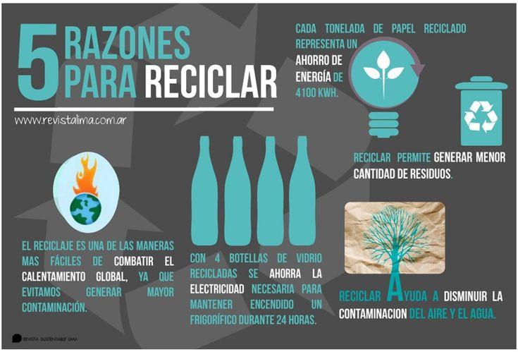 reciclaje  5 razones para reciclar #infografía