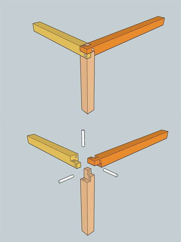 The post  appeared first on Woodworking Diy.