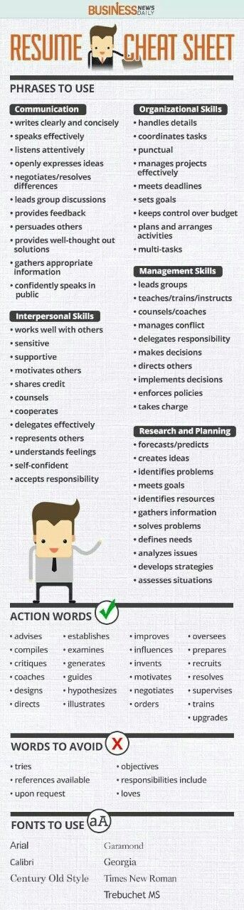 creating / revising your resume
