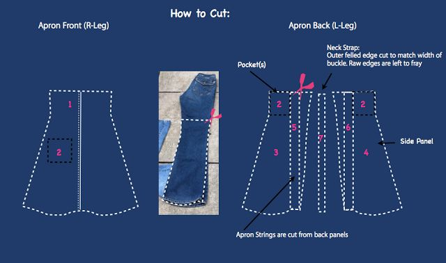 Denim apron from jeans