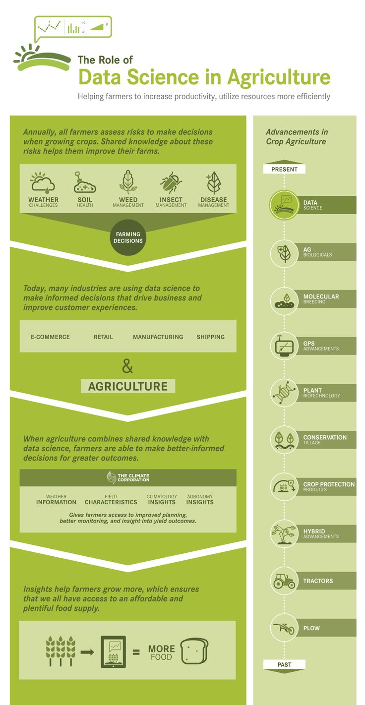 Data_Science_in_Agriculture.