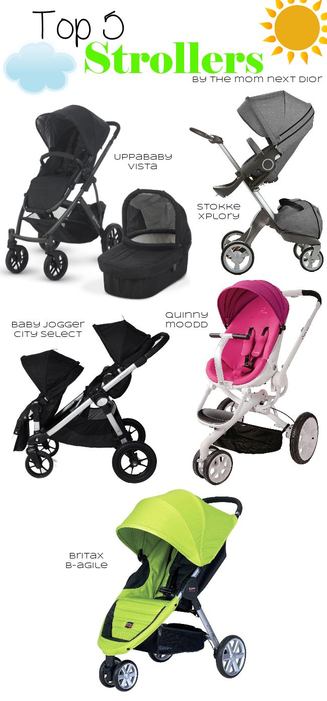 Great Website For Top Rated Baby Products Expensive & Budget Friendly