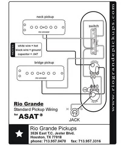 84 best Guitar wiring diagrams images on Pinterest Guitar