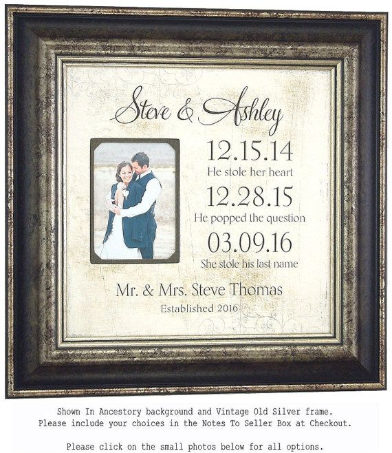 Personalized Picture Frame with Important by PhotoFrameOriginals