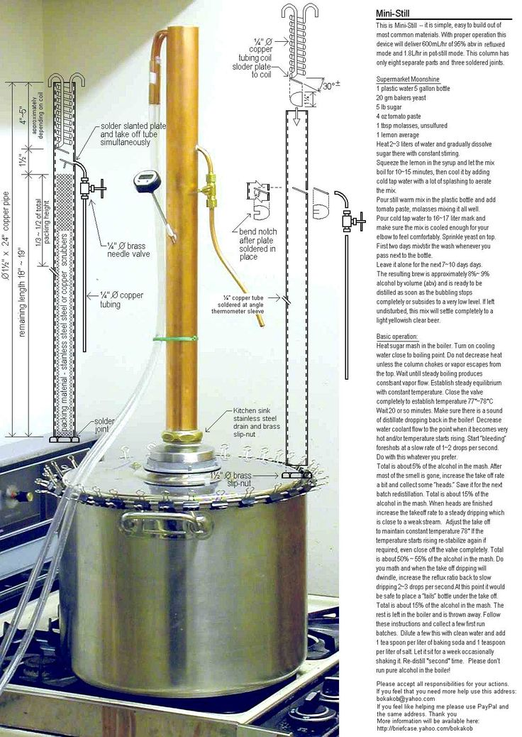 Built a Reflux Still for home distillation - DIY and Home Improvement - Shroomery Message Board