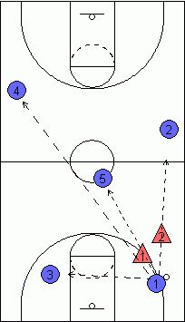 Basketball Move That Helps Players Break Pressure