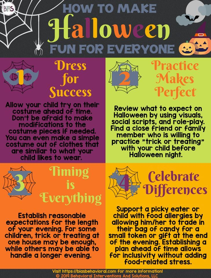 Scripting And Social Narratives Autism Halloween 2020 Log In or Sign Up to View in 2020 | Social scripts, Halloween