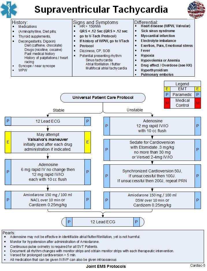 Supraventricular Tachycardia | Joint EMS Protocols