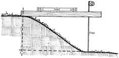 Constructing steps on a landscape.  Gives a great tutorial on how to determine the rise and run of your slope.