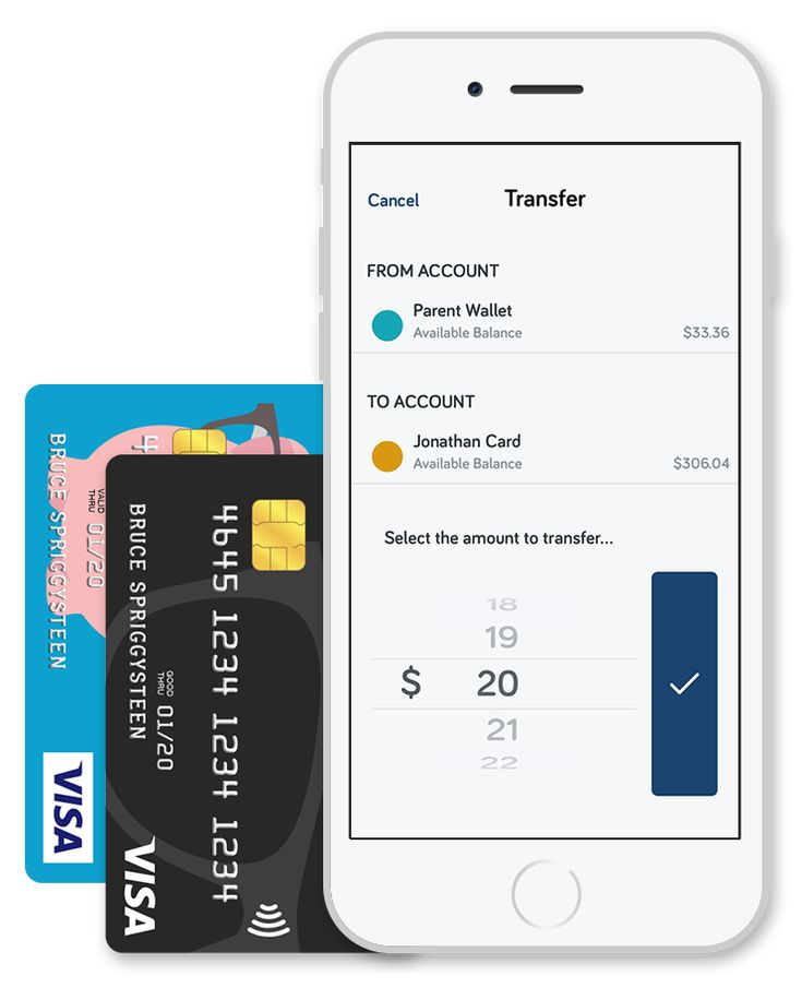 Pin by global rev gen pty ltd on dashboard visa debit