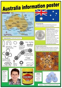 These 2 posters contain simple information about Australia to support learning more about my beautiful country!  These posters can be used for displays in the classroom.  The pictures have been obtained using 'google' images.