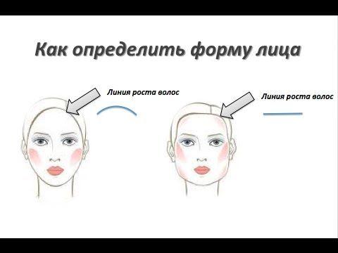 Как подобрать прическу и оправу очков для своей формы лица? - YouTube