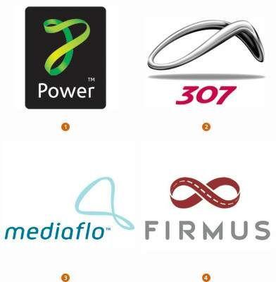 Логотипичные тренды 2008
