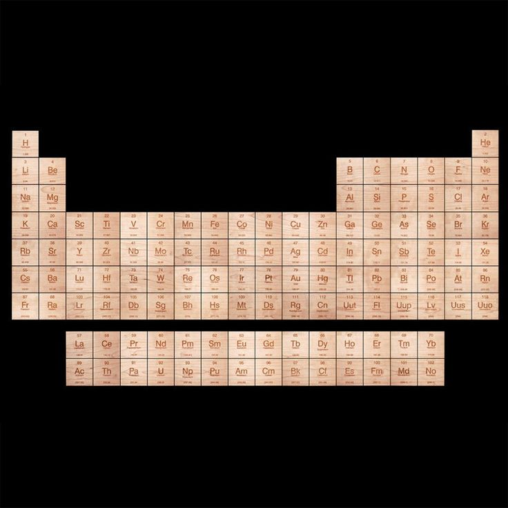 PeriodicTable #Element #Coasters. #Chemistry: Cherry Wood, Elements ...