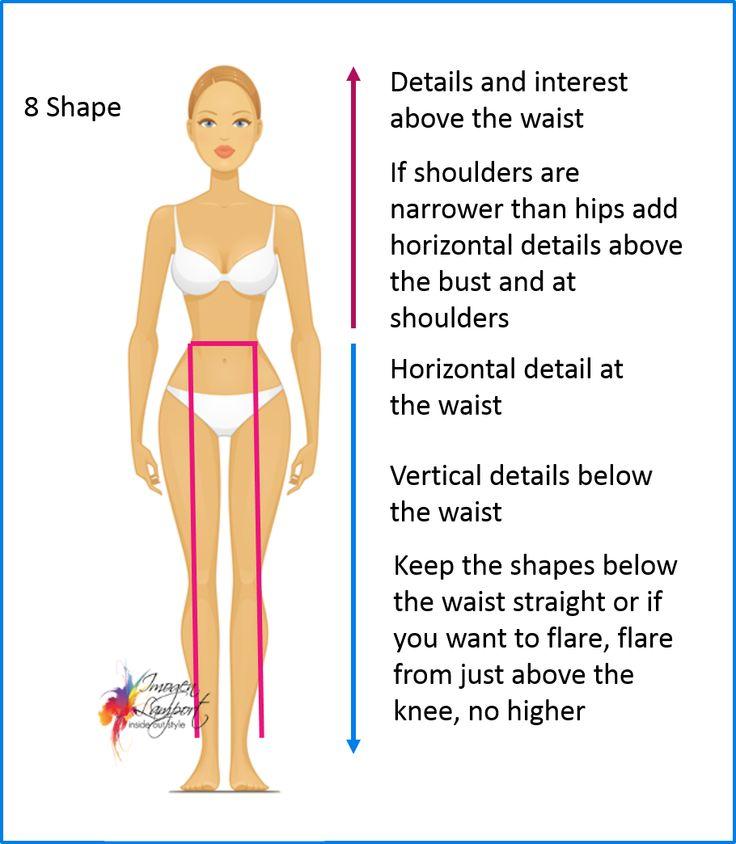 8 Body Shape What to Wear