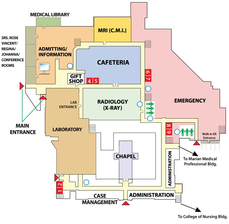 St. Elizabeth's Medical Center blueprint
