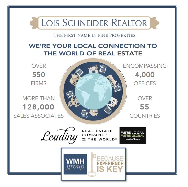 Pin by WMH Group l Lois Schneider Rea on Relocation and