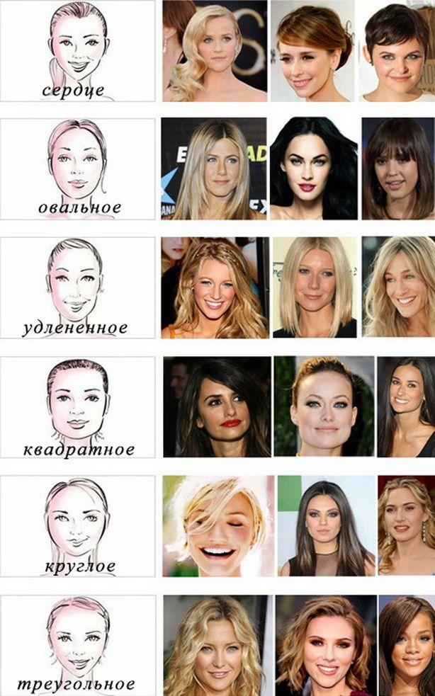 Форма лица является важным определяющим фактором при выборе причёски, поскольку она способствует тому, дабы зрительно подчеркнуть достоинства лица. Правильно подобрать причёску под форму лица довольно не сложно, если знать основные правила. http://estportal.com/podbiraem-prichyosku-pod-formu-lica/  #EstPortal #эстетическийПортал #парикмахерскоеИскусство #стилистика #причёски #формыЛица #подборПричёски