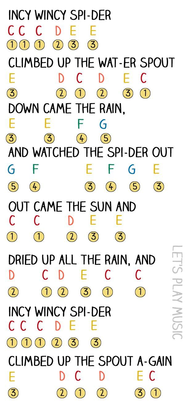 Fingering and Note letters for Incy Wincy Spider