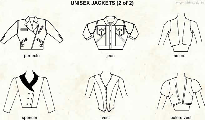 Unisex jackets (2 of 2): jackets being worn by men and women ...