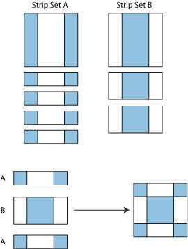 Single Irish Chain Quilt Block Pattern