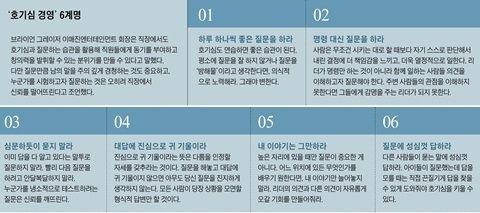 '호기심 경영' 6계명