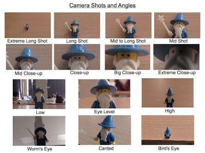 Hannah's Media Blog: Camera Shots and Angles