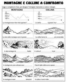 schema collina - Risultati Yahoo Italia della ricerca di immagini