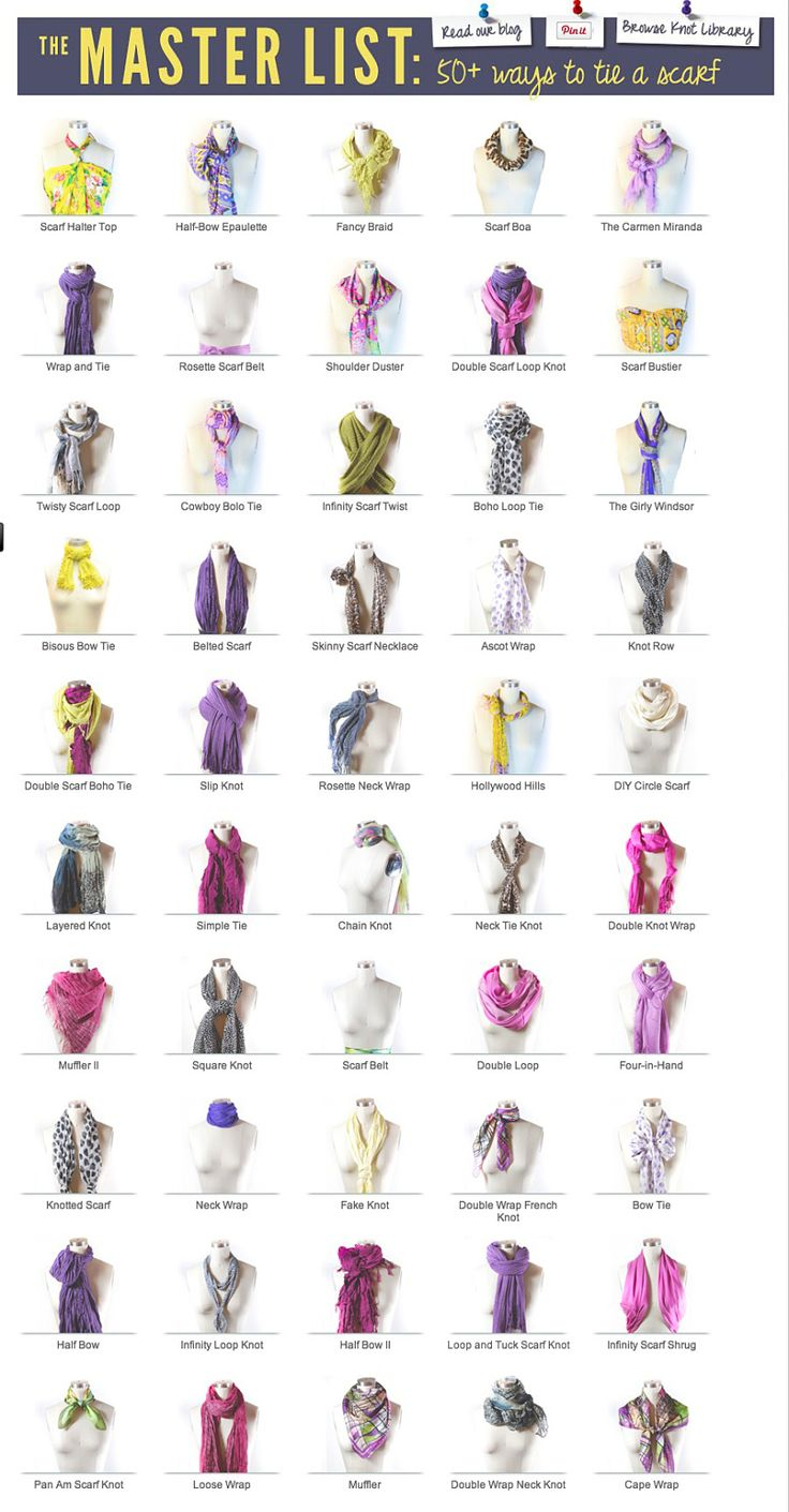 Scarf Knot Library Master List from Scarves.net Includes the names of the types of knots. http://www.scarves.net/scarf-tying-index.html50 Scarf Ties for Retail Display