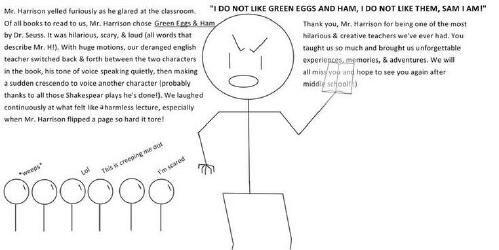 Ridiculous essays