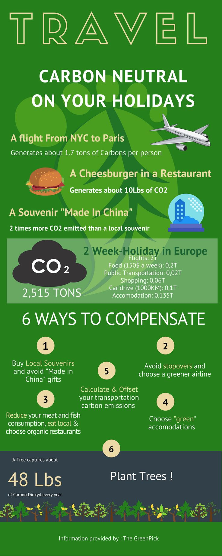 Sustainable tourism green travel responsible travel carbon footprint neutral. Guide to travel green and responsible #sustainable tourism