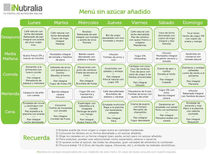 #menú_semanal equilibrado sin #azúcar añadido www.inutralia.com #nutrición #salud #comersano