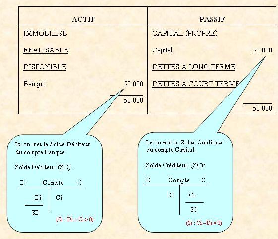 Règles de comptabilité :Voici quelques règles d'Or pour commencer à apprendre la comptabilité générale. dans un premier temps je vais vous présenter des concepts clé dans un deuxième temps je vais vous inviter a appliquer ces concepts :