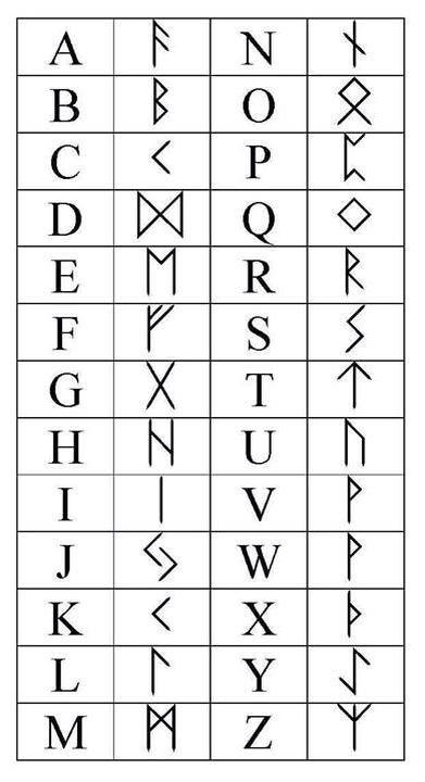 The dwarvish language...