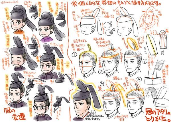 【装束小ネタ】冠の描き方メモ~幞頭-頭巾-冠の変遷メモ - Togetterまとめ