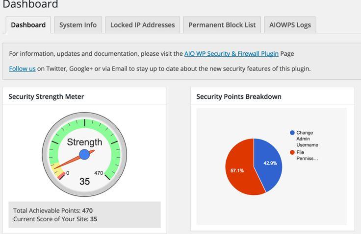 WordPress 2016 security plugins