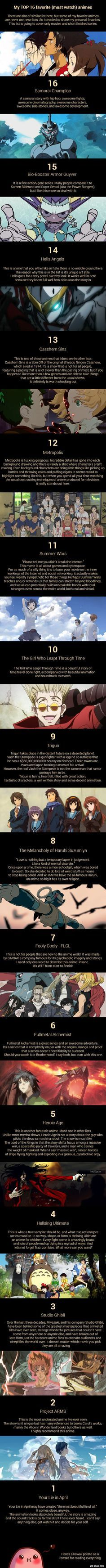 My top 16 mustwatch anime list. With short reviews