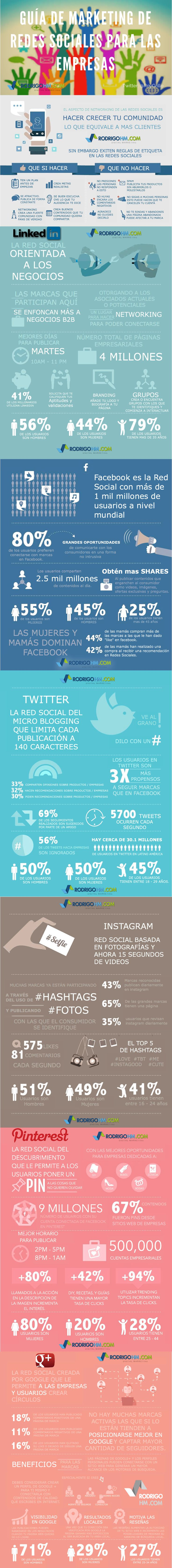Guía de Marketing de Redes Sociales para las Empresas #infografia #marketing #socialmedia