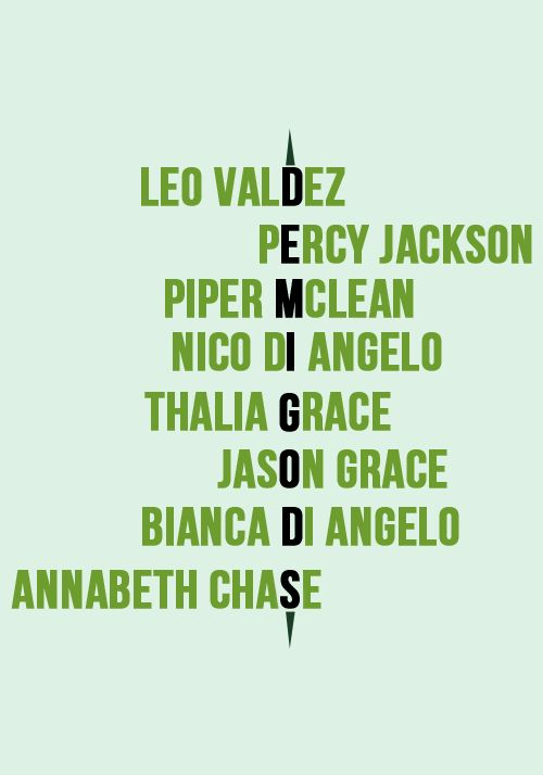 EPIC<<< OMGS I tried to do this one time but it was impossible to use all the 7s names. THIS IS STILL COOL THO.