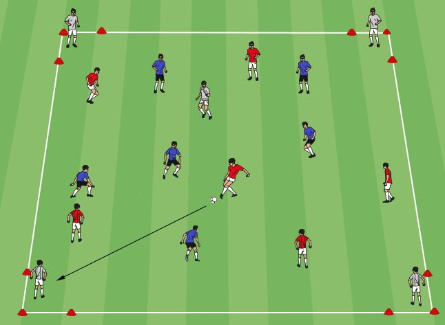 Keeping possession with neutrals in the corners is a great keep away style game. Teams earn points by passing to neutral players in the corners.