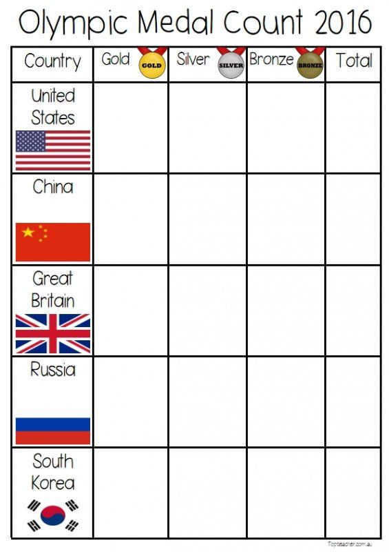 Keep track of which countries are winning medals at the 2016 Olympic Games.Included are the 20 top ranking countries from the 2012 olympics and 1 blank template to add your own countires if neccessary