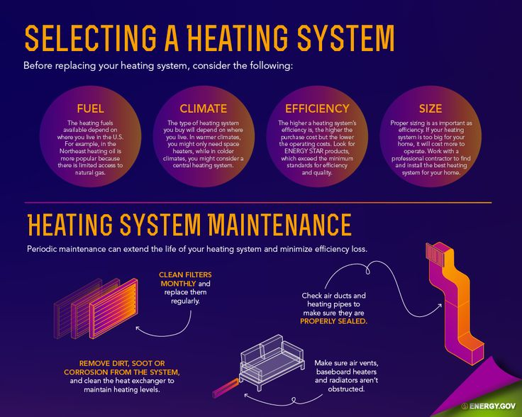 Our energy saver 101 home heating infographic has advice for What is the best type of heating system for homes