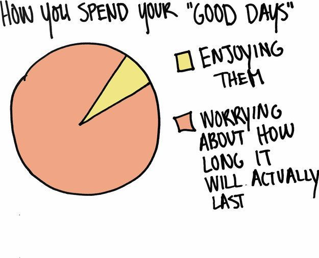 Dealing with those highs and lows: | 13 Graphs Anyone Who's Ever Been Depressed Will Understand