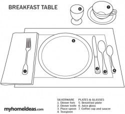Proper Place Setting for Breakfast | MyHomeIdeas has a very informative article on table setting etiquette ...