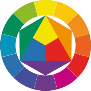 Rechts op de kleurencirkel vind je de warme kleuren rood, oranje en geel. Ze hebben de eigenschap dat ze op je af komen. Links vind je de koele kleuren groen, blauw en violet. Deze kleuren hebben de eigenschap dat ze afstand van je nemen. Alle kleuren hebben ook contrasterende kleuren, de kleuren die in de kleurencirkel tegenover elkaar staan geven het grootste contrast en worden de complementaire kleuren genoemd.