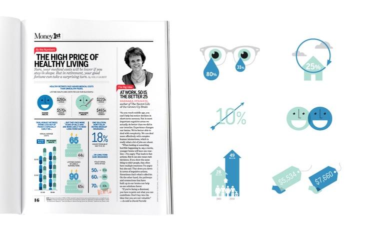More lovely work by Ed NacionalDesign Inspiration, Design Infographic, Magazines Design, Money Magazines, Ednacional Moneymag01, Ednacionalmoneymag01, Class Infographic, Infographics, Info Graphics